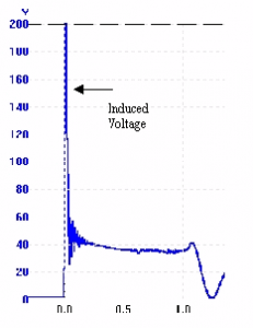 induced_volts