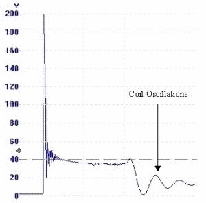 lt_oscillations