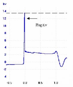 plug_kv