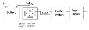 pump_wiring